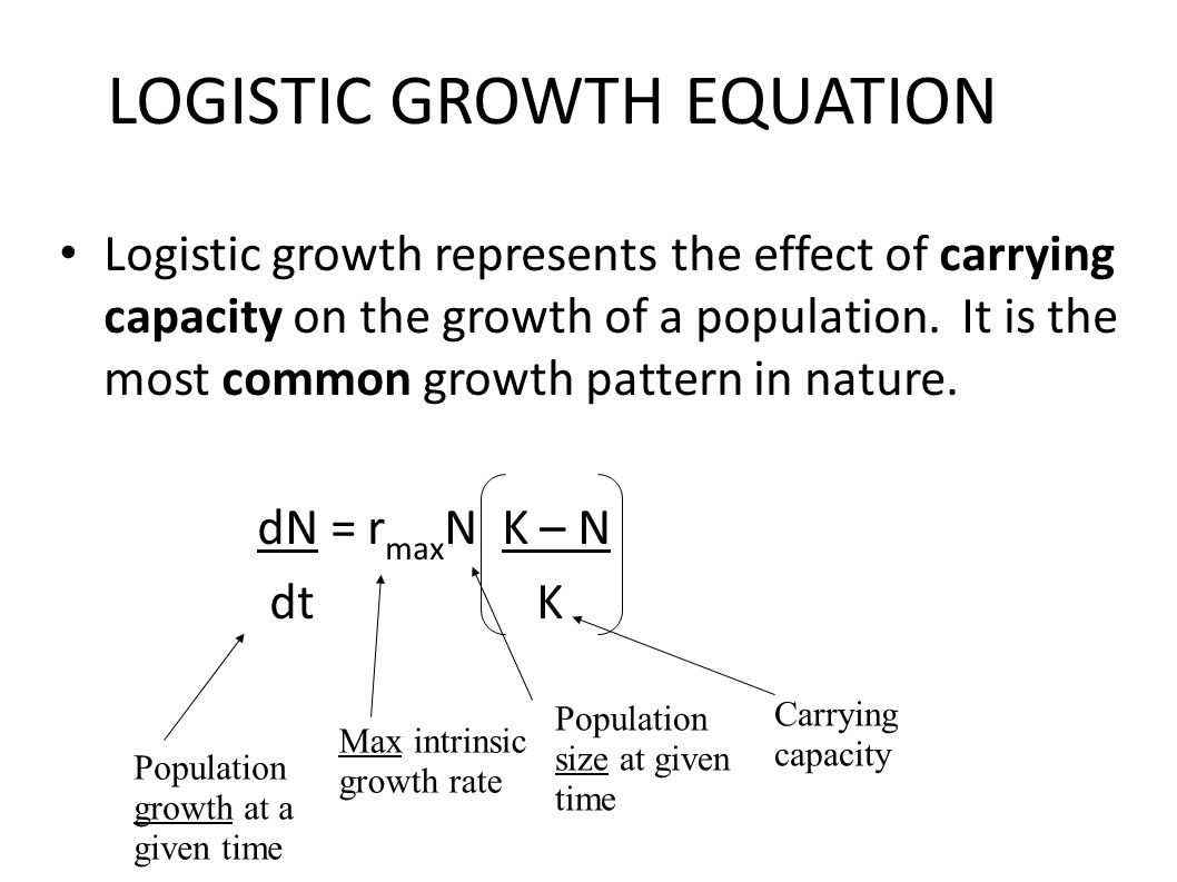 Carrying Capacity Example Biology Www Topsimages Com