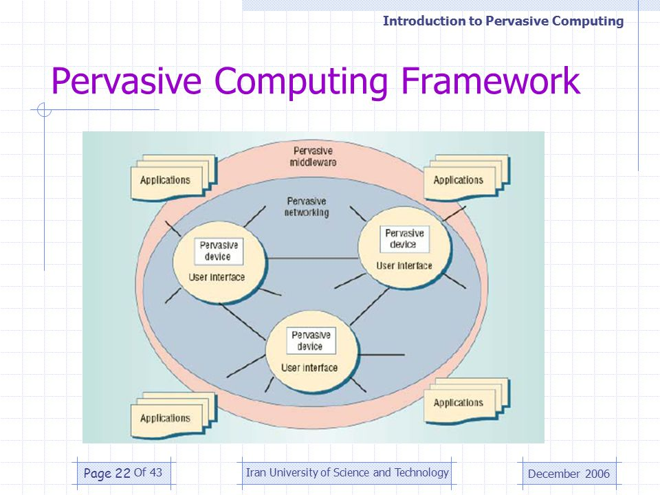 Lecture 14 pervasive computing applications ppt video online.