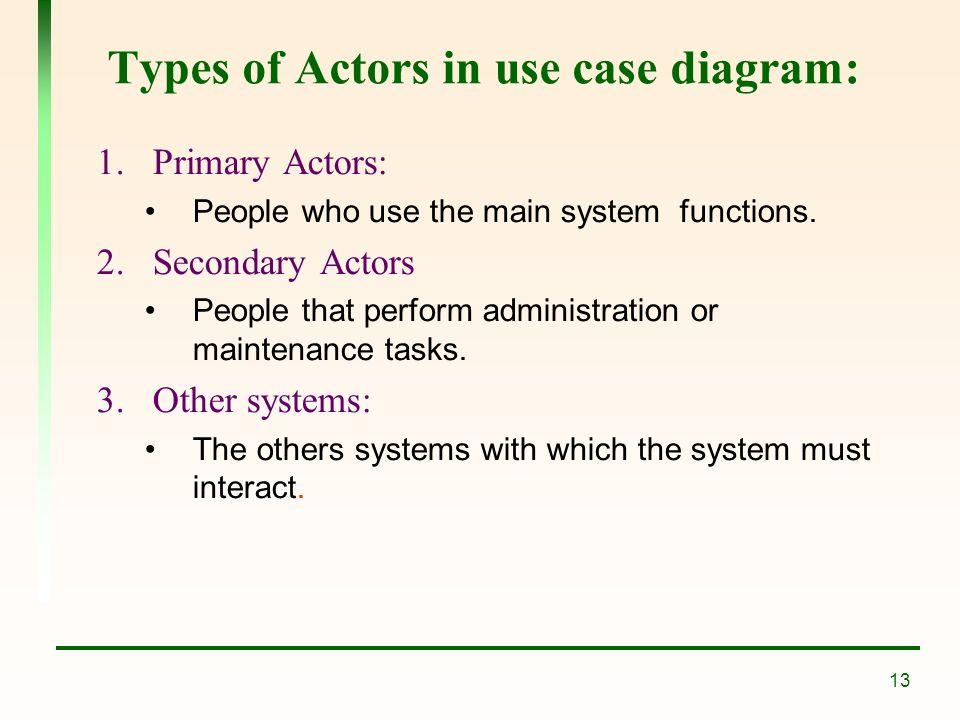 Actor Use Case Diagrams Types Block And Schematic Diagrams