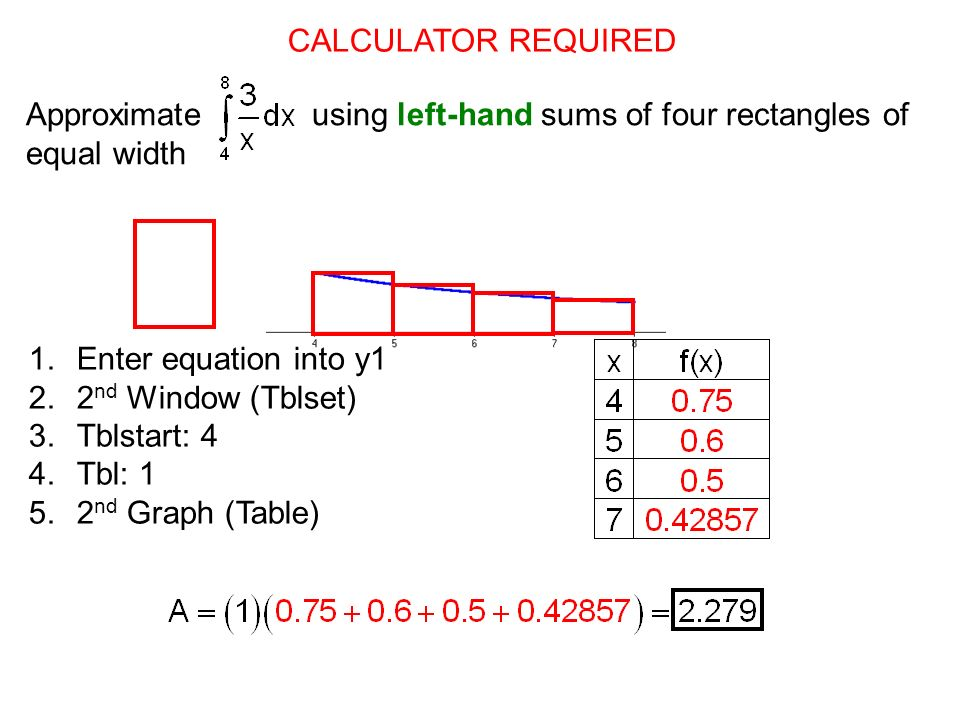 Section 3 2 Calculating Areas Riemann Sums Ppt Video Online