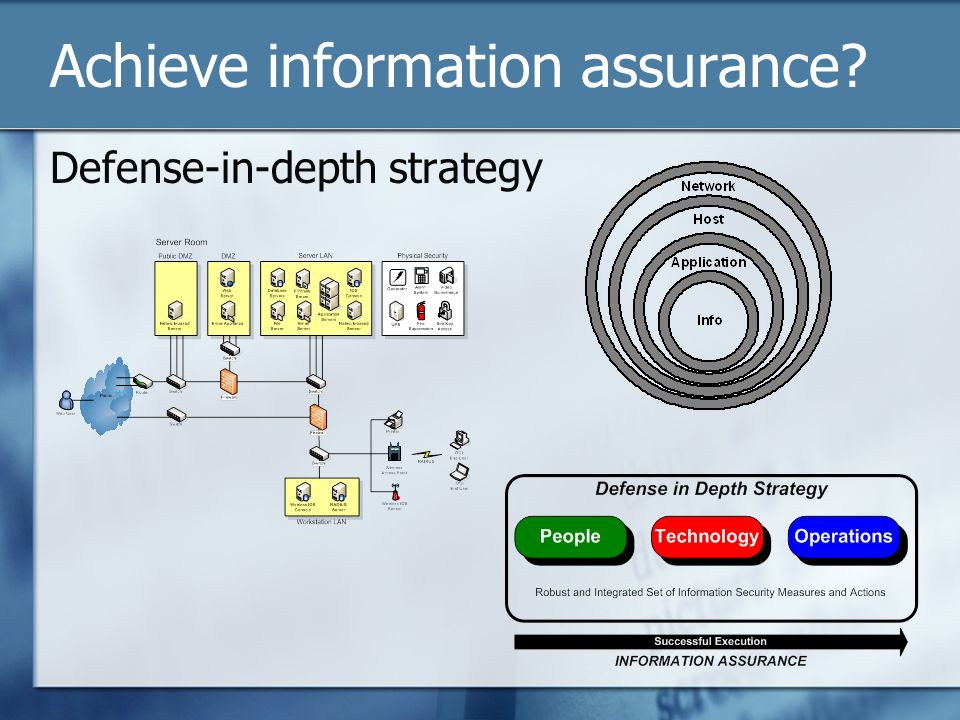 A Defense In Depth Strategy Ppt Video Online Download
