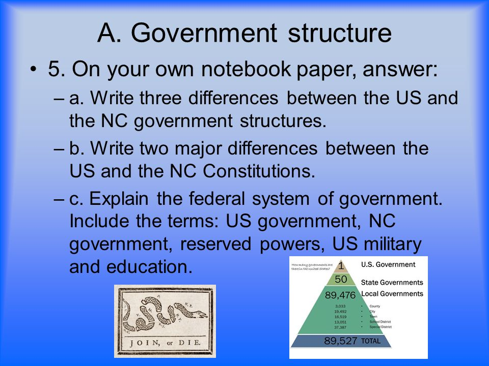 civics midterm study guide Civics midterm core exam study guide use your notes and textbook to find as much information as possible on the given topics chapter 1 - citizenship and government in a democracy.