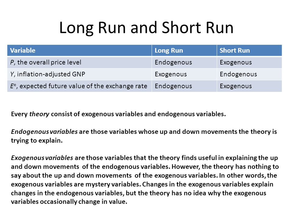 Long Run And Short Variable