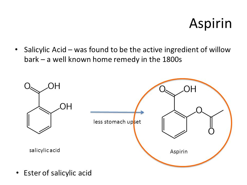 preparation of aspirin from salicylic acid