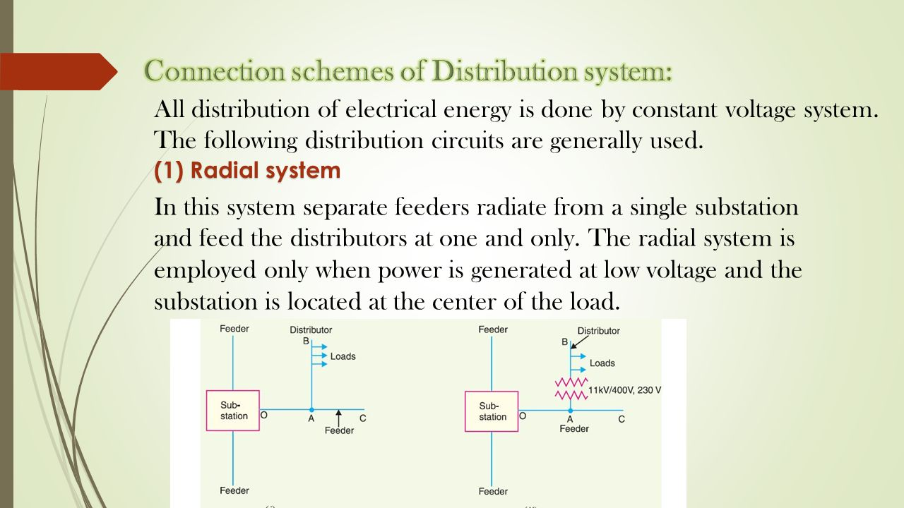 Distribution systems general ppt video online download connection schemes of distribution system ccuart Images