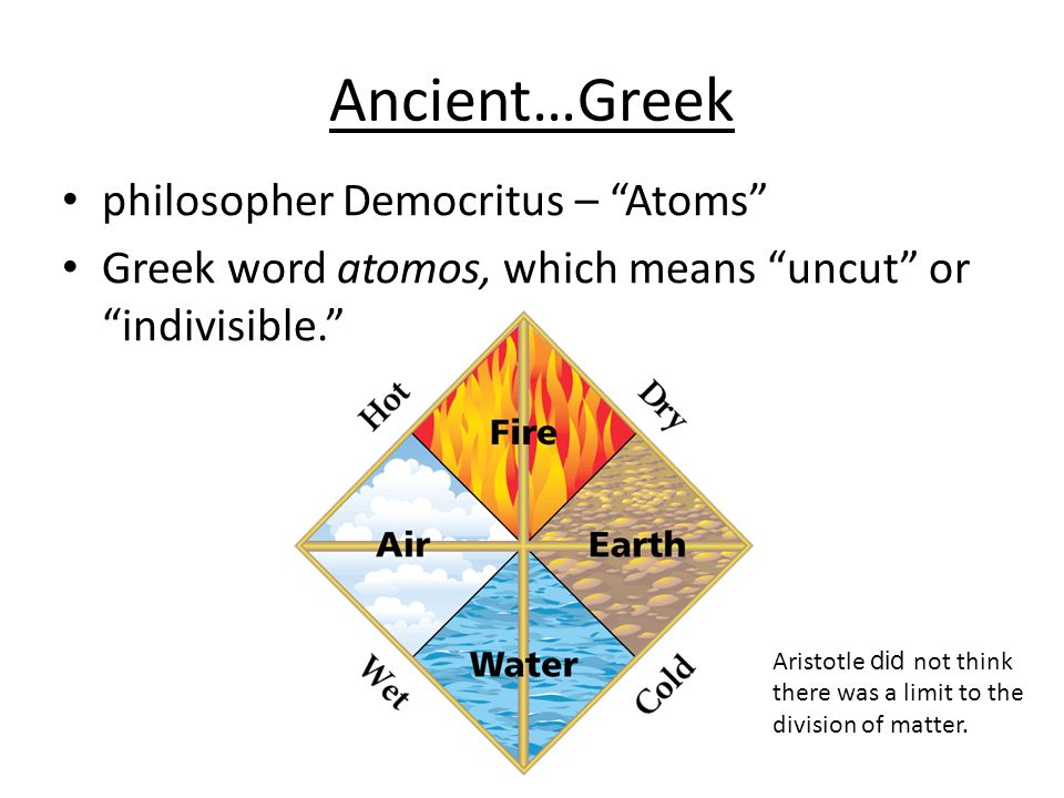 Atomic theory observation vs inference square modeltheory greek philosopher democritus atoms ccuart Gallery
