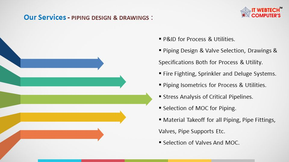 DESIGN & DETAILED ENGINEERING CONSULTANT - ppt video online