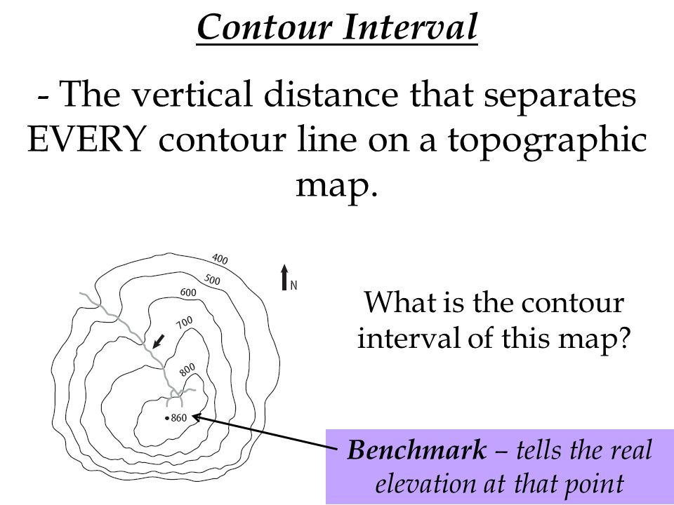 Interpreting a Topographic Map   ppt video online download