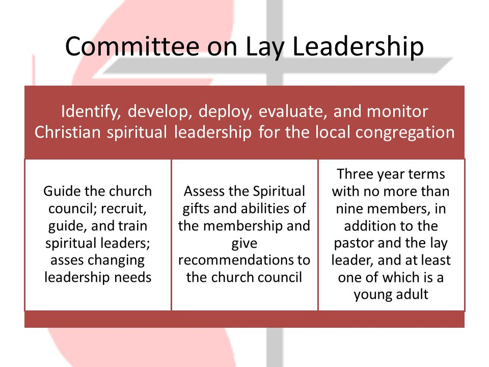 Image result for committee on Lay Leadership