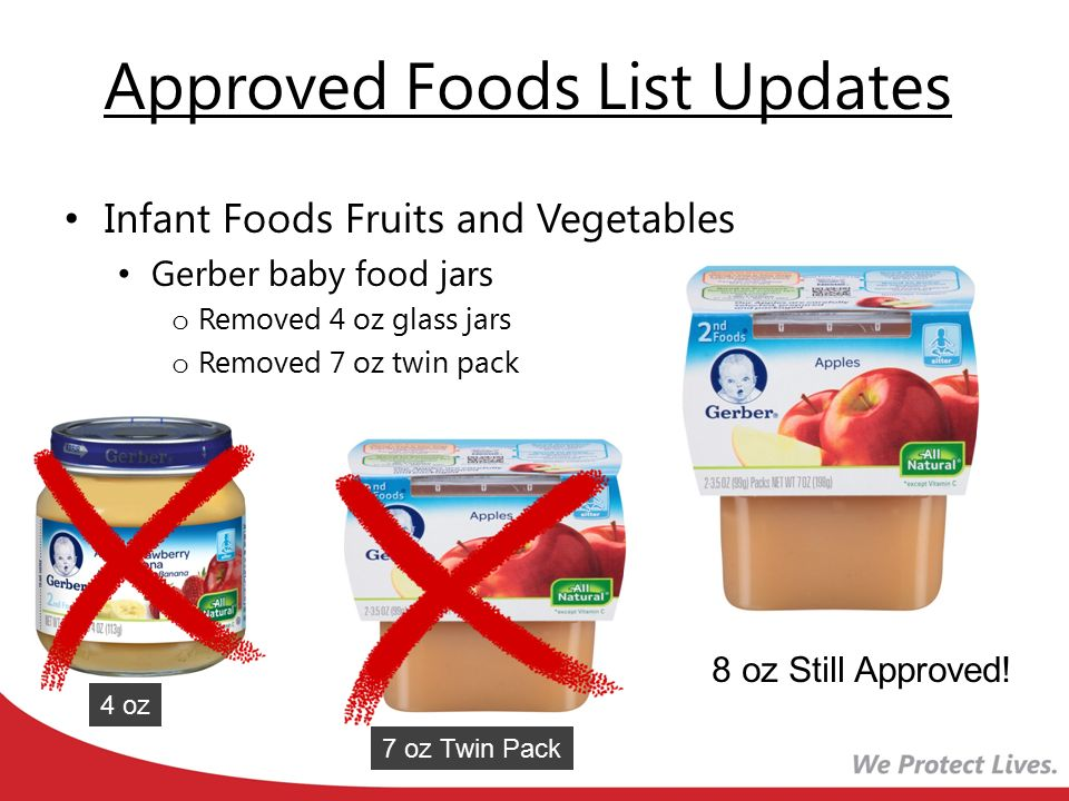 approved food list food package database updates ppt download