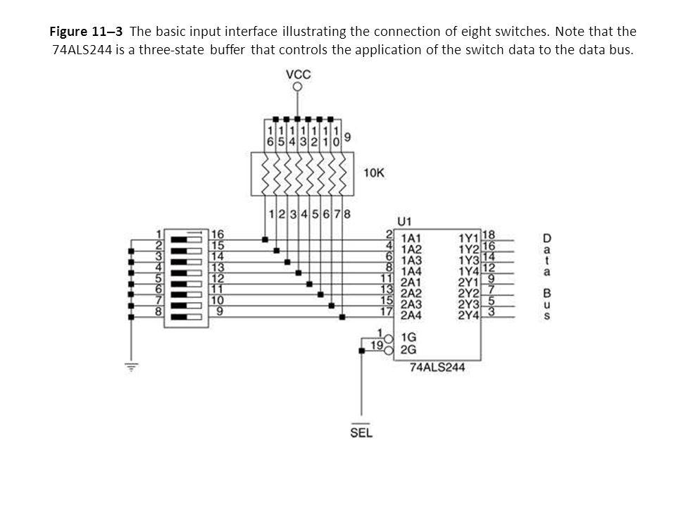 Basic LED Interface. - ppt video online download