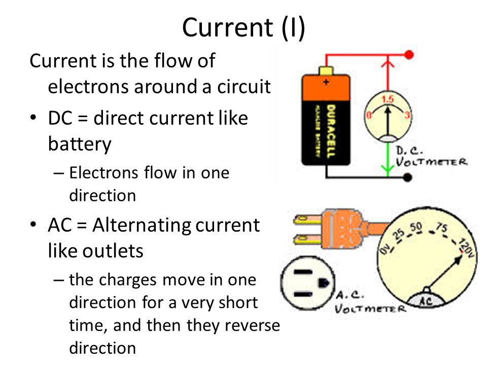 alternating current the current switches back and forth in direction
