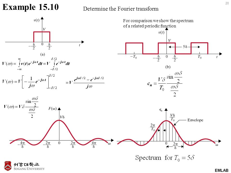 15 Fourier Analysis Techniques Ppt Video Online Download