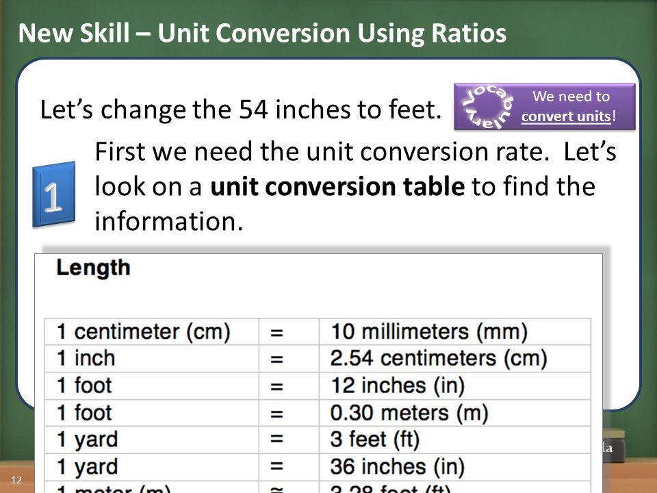 New Skill Unit Conversion Using Ratios