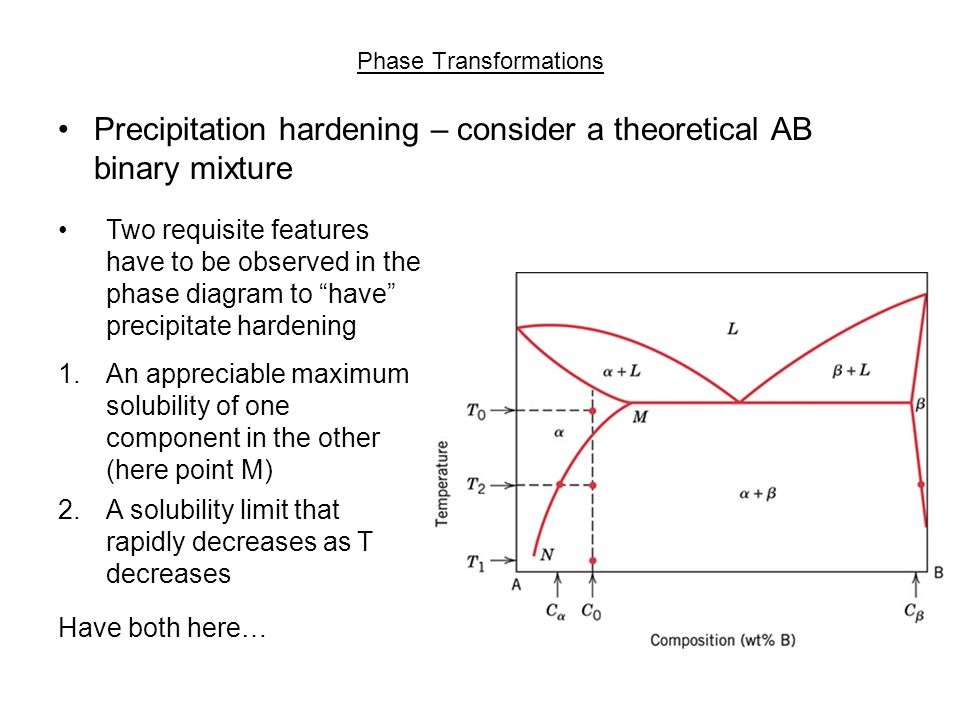 Chapter 11 phase transformations ppt download phase transformations ccuart Gallery