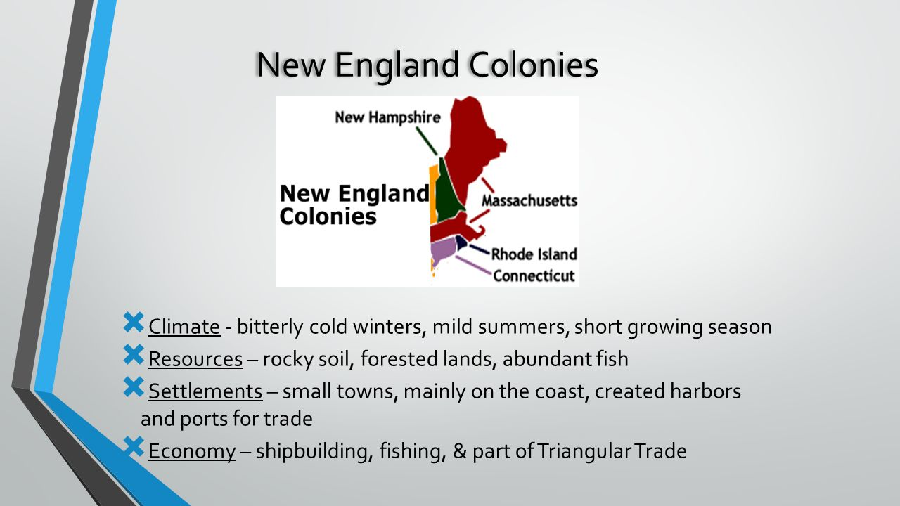 the new england middle and southern colonies