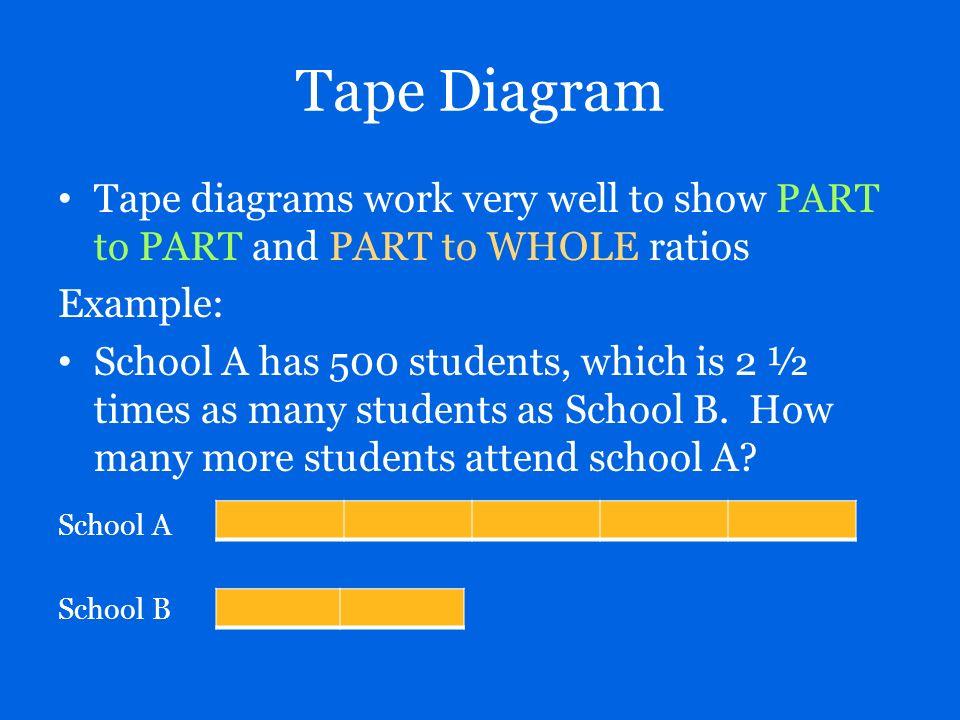 Part 1 concrete models tape diagrams ppt download 12 tape ccuart Choice Image
