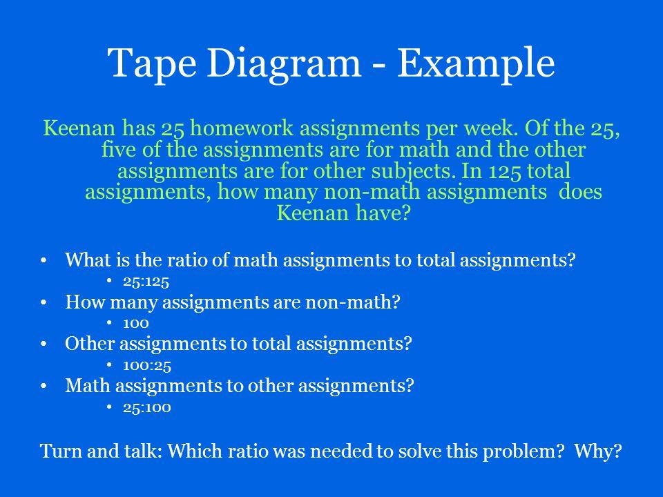 Part 1 concrete models tape diagrams ppt download tape diagram example ccuart Images