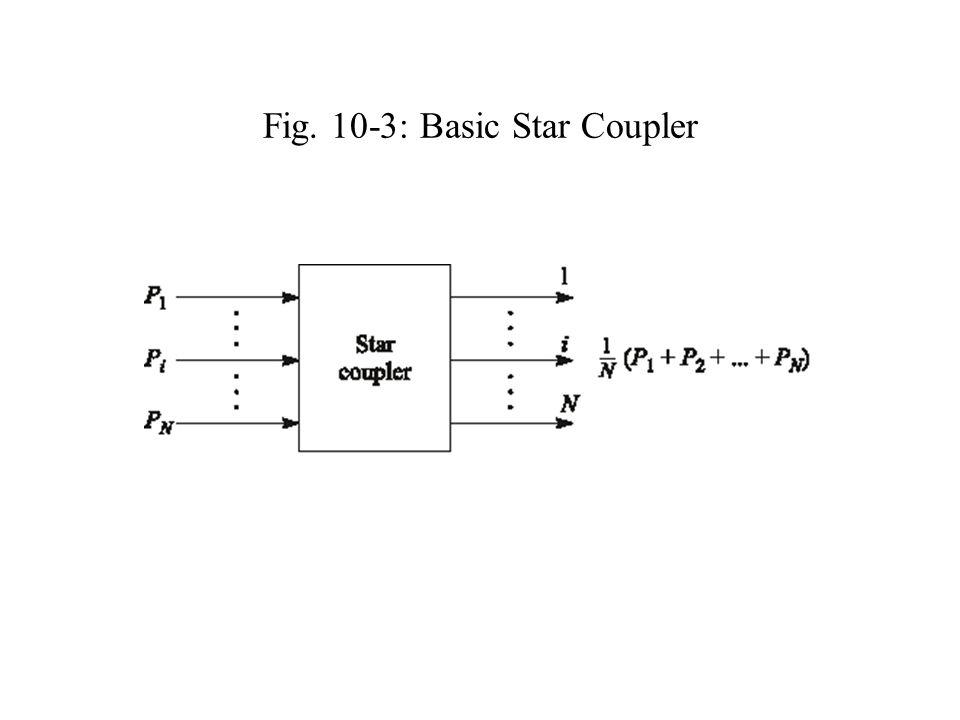 Fig  10-1: Transmission windows - ppt video online download