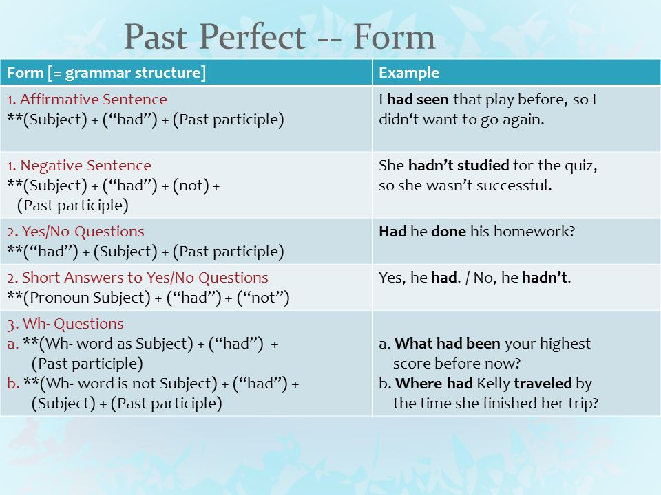 Past+Perfect+--+Form+Form+%5B%3D+grammar+structure%5D+Example.jpg