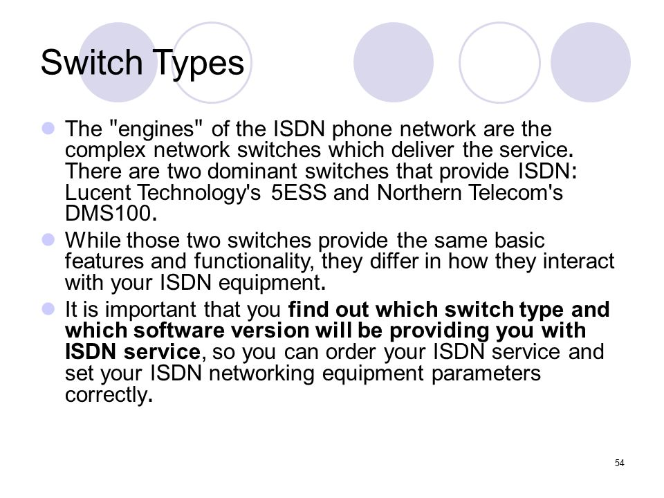 Traditional Telephone Network VS Integrated Digital Network
