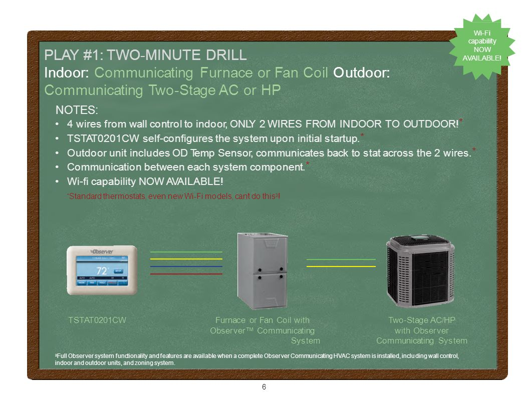 Wi Fi Remote Access Now Available Ppt Video Online Download 4 Wire Furnace Diagram 6 Play