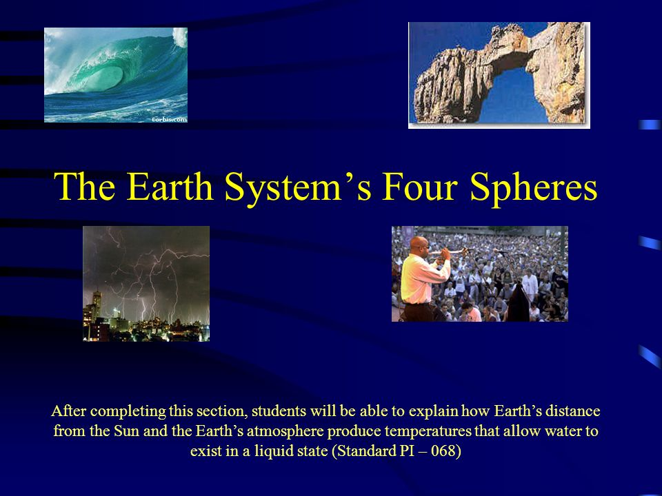 The Earth System's Four Spheres