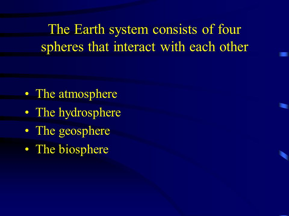 The Earth system consists of four spheres that interact with each other