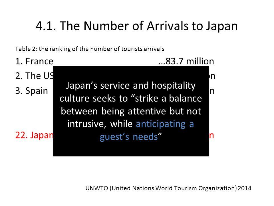 Japanese HospitalityOmotenashi The Best In World Or Not