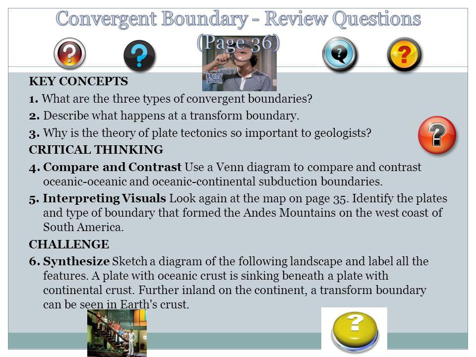 Venn Diagram Convergent Plate Boundaries Diy Wiring Diagrams