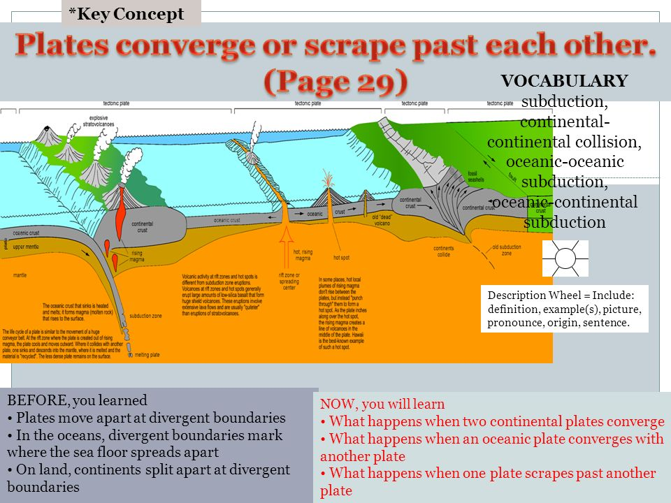 Tracking Tectonic Plates Ppt Download