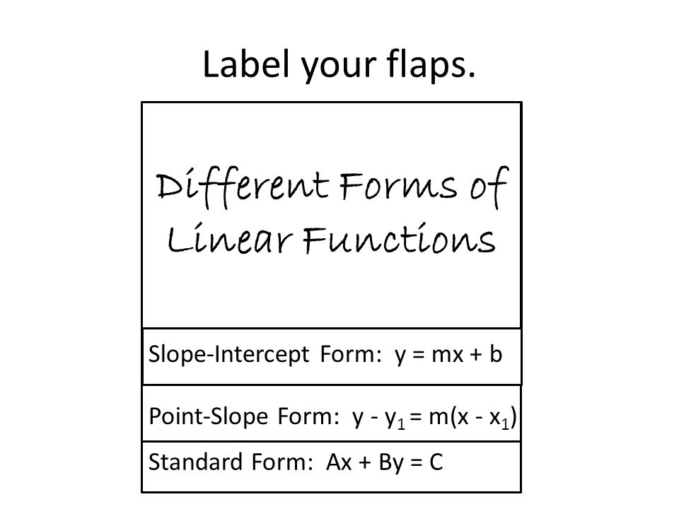 Different Forms Of Linear Functions Foldable Ppt Video Online Download