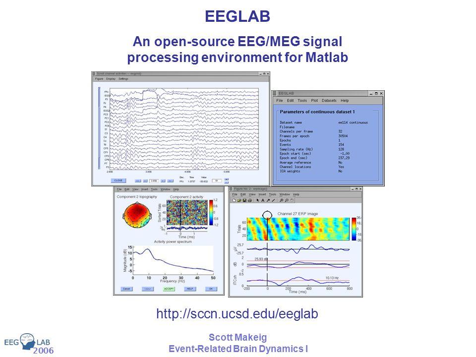 Phase Locking Value Eeglab
