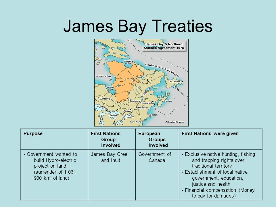 Map Of Canada James Bay.Aboriginal Peoples Of Canada Ppt Video Online Download