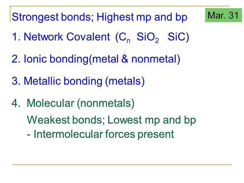 Unit 2 Chemical Bonding Ppt Video Online Download. Intermolecular Forces 75 Strongest Bonds. Worksheet. Intermolecular Forces Strongest To Weakest Worksheet At Clickcart.co