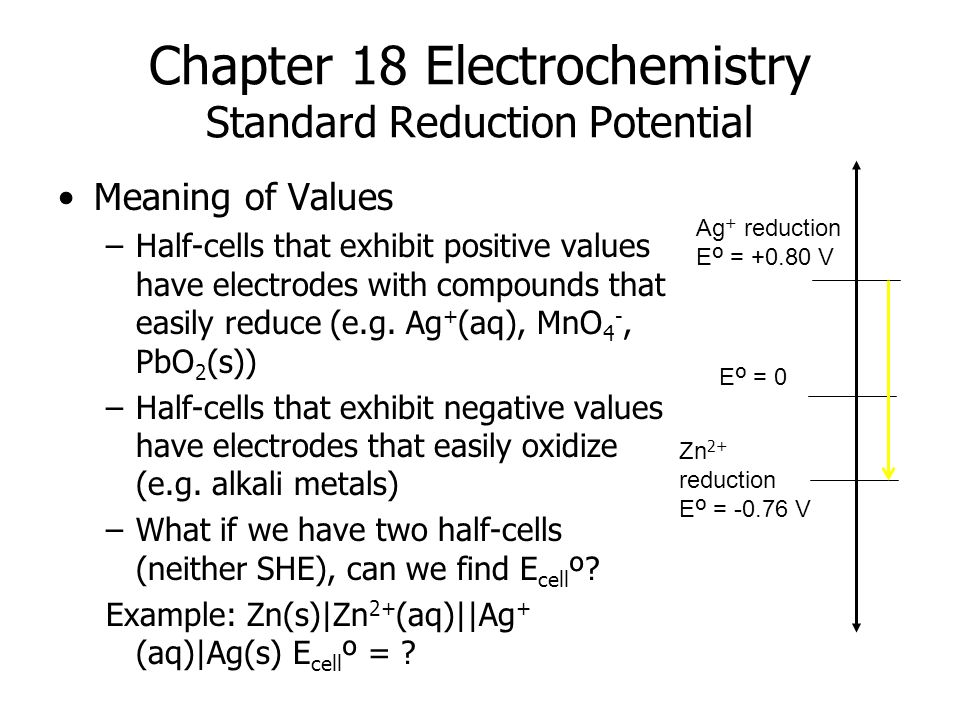 Chem 1b 113 Lecture Ppt Download