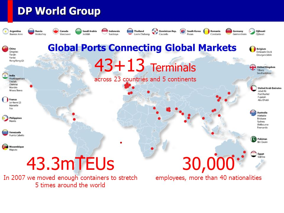 Djibouti ports dp world jrme martins oliveira ppt video online global ports connecting global markets gumiabroncs Choice Image