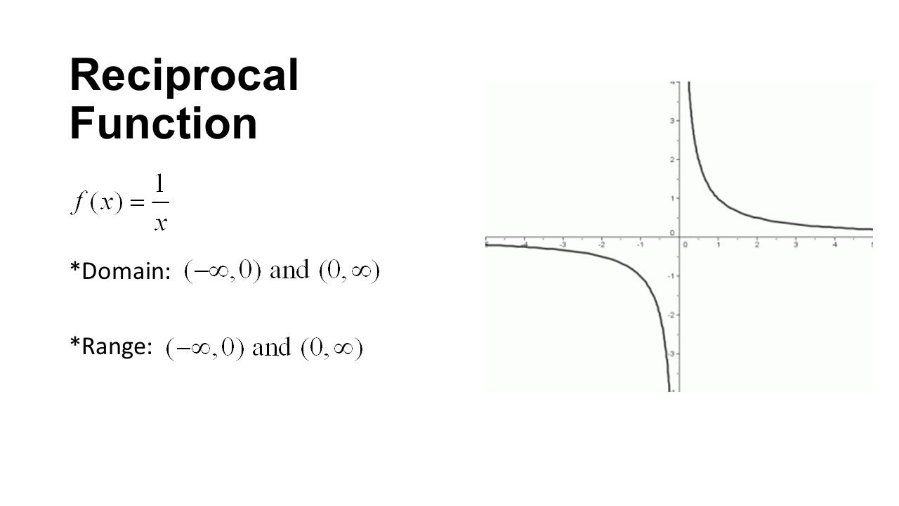 hpc 2.4 – library of functions; piecewise-defined functions - ppt