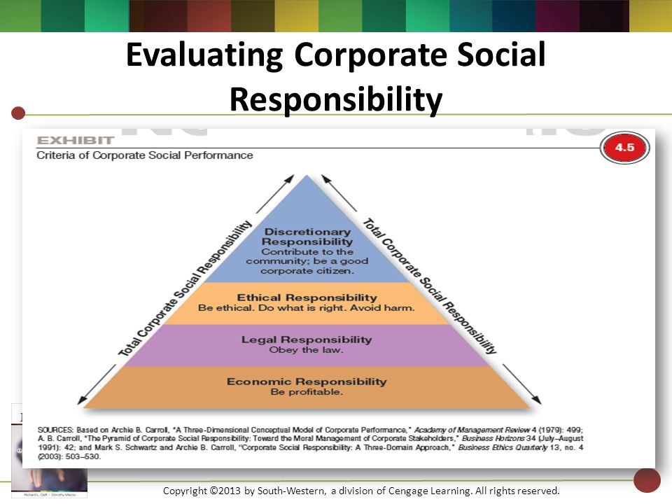 16 Evaluating Corporate Social Responsibility