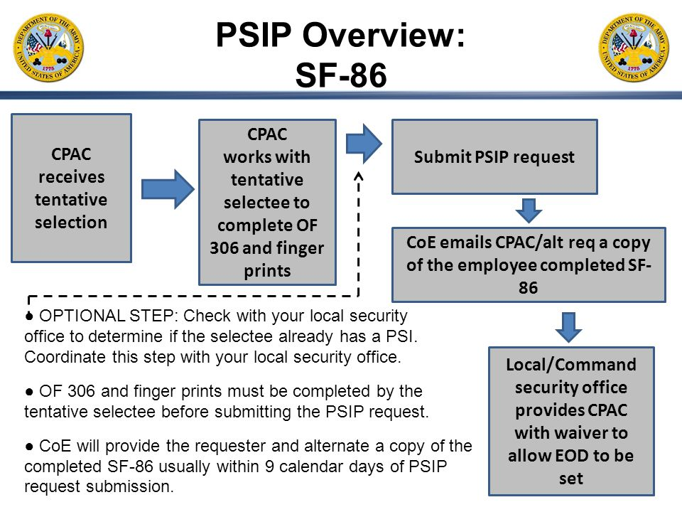 Personnel Security Investigation Portal (PSIP): Update and