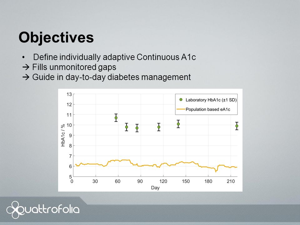 Materials and Methods 30 diabetics during 1 year period