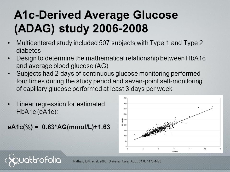 Example from our study HbA1c laboratory measurements do not match with average of self-monitored blood glucose (SMBG) values.