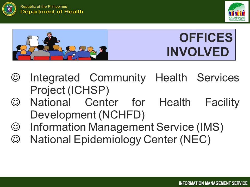 OFFICES INVOLVED Integrated Community Health Services Project (ICHSP)