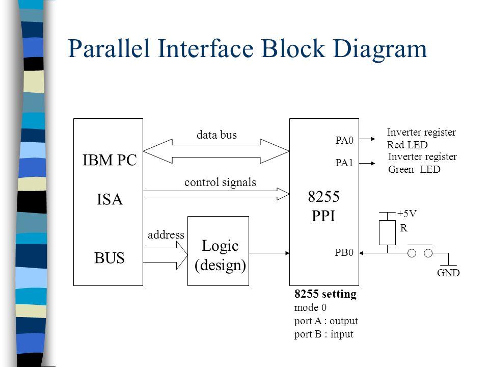 Pleasing Parallelportdiagram Basic Electronics Wiring Diagram Wiring Digital Resources Jebrpcompassionincorg