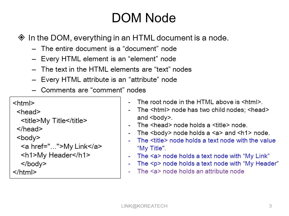 Dom Document Object Model Parsing And Reading Html And Xml