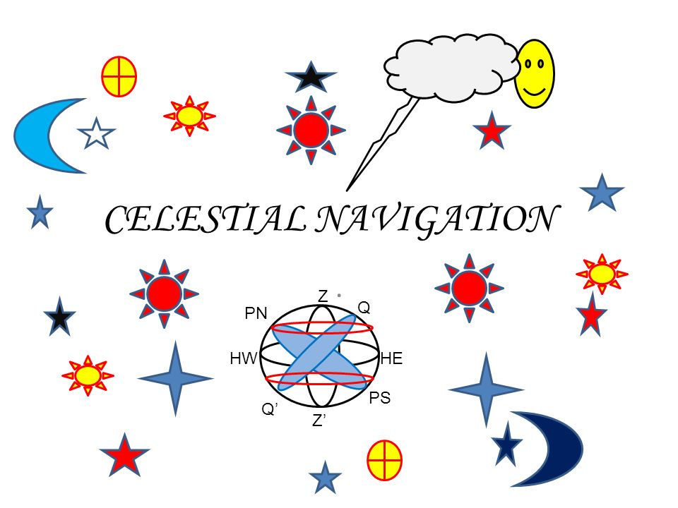 Ppt 9: instruments used in celestial navigation powerpoint.