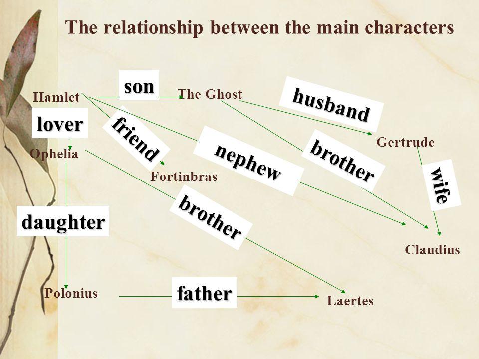 hamlet and gertrude relationship