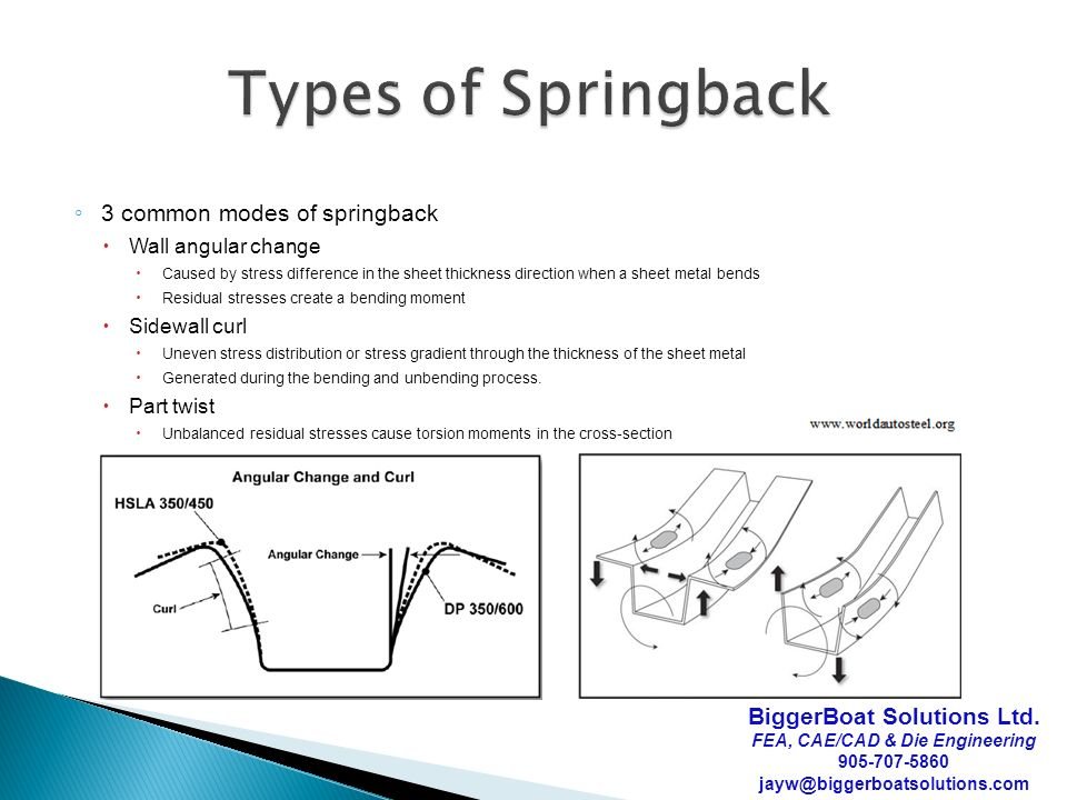 Forming Advanced High Strength Steels Ppt Download