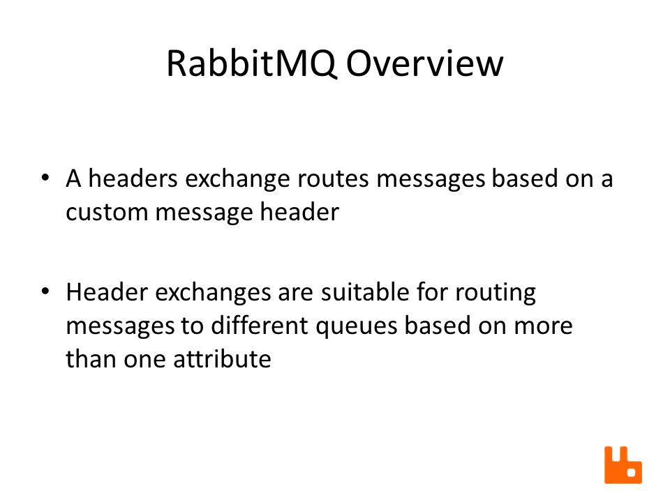 Spring RabbitMQ Martin Toshev  - ppt video online download