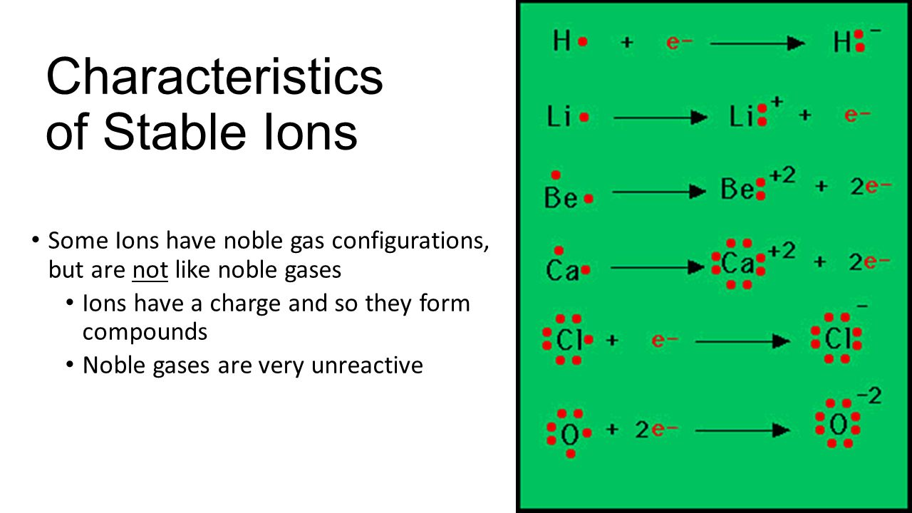how to find stable ion charge